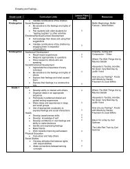 Form 2: CURRICULUM GUIDE GRADE LEVEL     - PSHS-CVC