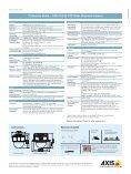 AXIS P5532 Ptz-Dome Netzwerk-Kamera - Data Components K+S ... - Page 2