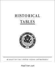 EOP Historical Tables of the U.S. Budget - Social Sciences Division