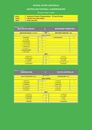 SSA-Football-Results-12U-2014-Day-4