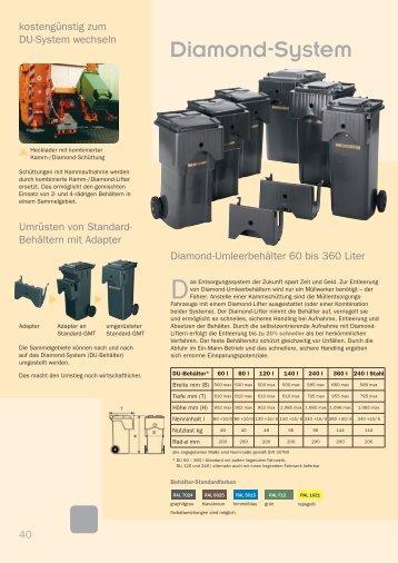 Abfalltechnik-Katalog 2010