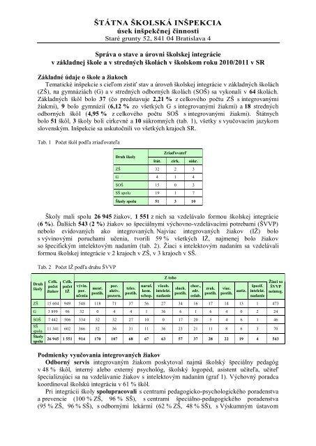 fba4406f0 Správa o stave a úrovni školskej integrácie v základnej škole a v .