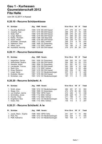 Ergebnisse Gaumeisterschaft Halle 2012 - SSV Baunatal