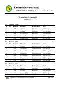 Ergebnisse und Platzierungen - Schießsportverein Bennigsen e.V. - Page 7