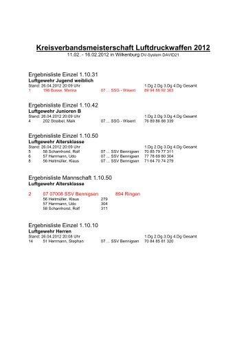 Ergebnisse und Platzierungen