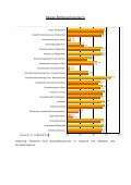 Patientenbefragung 2010 - Seite 7