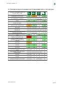 Télécharger le fichier Groupe scolaire Marie Curie.pdf (528,39 kB) - Page 6