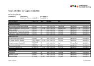 Unsere Aktivitäten und Gruppen im Überblick - staaken.info