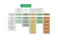 Organigramm Staatsanwaltschaft des Kantons St.Gallen (446 kB, PDF)