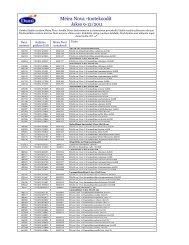 Meira Nova Tuotekoodit 9-12 2011