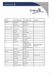 Liste - Stadt Butzbach