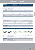 Plugs & Jacks - AVC Group - Page 7