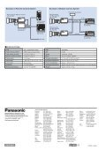 Page 1 PRELIMINARY Multi-purpose HD Box Camera 1080 / 720 ... - Page 4