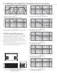 VT4888 Spec Sheet - JBL Professional - Page 2
