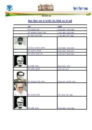 Leader Of Opposition since 1957 - Bihar Vidhan Sabha