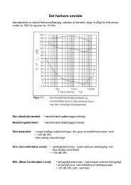 Det hørbare område - Hørestyrkeniveau (phon) - A-B-C vægtning