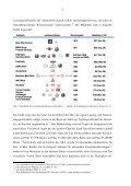 Deutsches Institut für Bankwirtschaft Schriftenreihe - Page 7