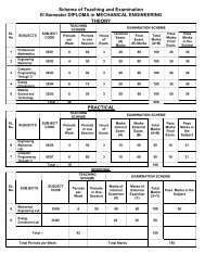 Scheme of Teaching and Examination III Semester DIPLOMA in ...