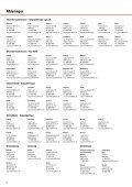 Procesinstrumenter - F.wood-supply.dk - Page 2