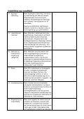 Checkliste - F.wood-supply.dk - Page 5