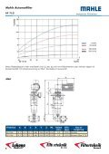 Automatfilter - F.wood-supply.dk - Page 4