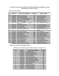 List of Candidates being offered the post of Jr. Assistantt.