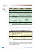 Nutrition, Transportation, Respiration and Excretion - Page 7