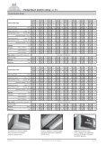 Katalog Li EC - Stavoklima.cz - Page 6