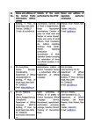 No.13034/51/2012-O.L. (Admn.& Budget) Government of India ... - Page 2