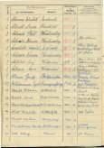 Sterberegister der Jahre 1921 - 1978 - Page 3
