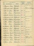 Sterberegister der Jahre 1921 - 1978 - Page 5