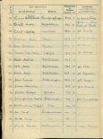 Sterberegister der Jahre 1921 - 1978 - Page 7