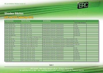 Shodex Säulen - ERC Gmbh