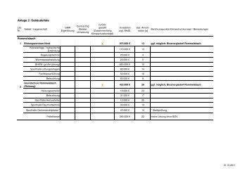 11_10_31 Anlage 2 - Gebäudeliste - ausführlich.pdf