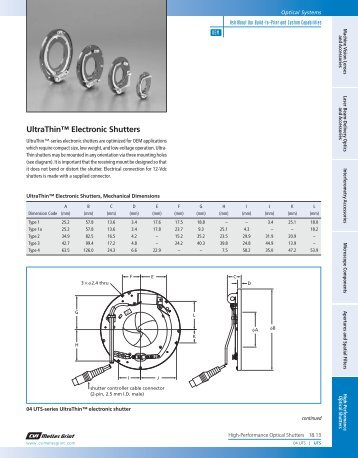 UltraThin™ Shutters - CVI Melles Griot