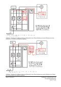 Technische Anforderungen zum Erzeugungsmanagement - E.ON Mitte - Seite 7