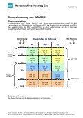Hausanschlusskatalog Gas - Stadtwerke Pforzheim - Page 2