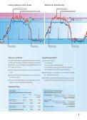 Mit EMSY Energieeinsparpotenziale erkennen und nutzen EMSY ... - Page 5