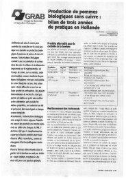 QG RAB - GRAB, Groupe de Recherche en Agriculture Biologique