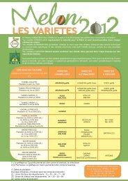 les varietes - GRAB, Groupe de Recherche en Agriculture Biologique