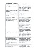 Annex E EIA , item 36. PDF 234 KB - Greater Manchester Fire and ... - Page 2