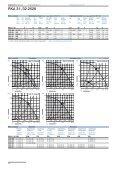 Strona katalogowa produktu - scrol - Seite 3
