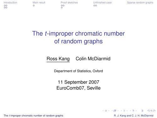 The t-improper chromatic number of random graphs