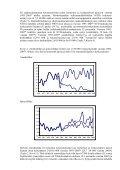 Epämuodostumat 1993-2005* - Missbildningar 1993-2005 ... - Page 4