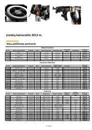Įrankių kainoraštis 2013 m.