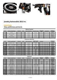 Įrankių kainoraštis 2013 m. PROTOOL
