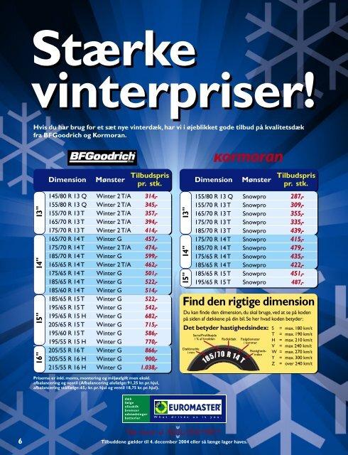 Skift til vinterdæk nu! - Euromaster