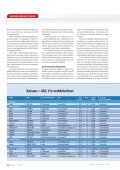 potenssiin - MikroPC - Page 3