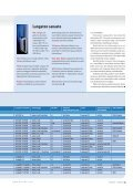 potenssiin - MikroPC - Page 4