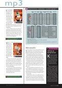 Testissä kymmenen kuuminta mp3-soitinta - MikroPC - Page 6